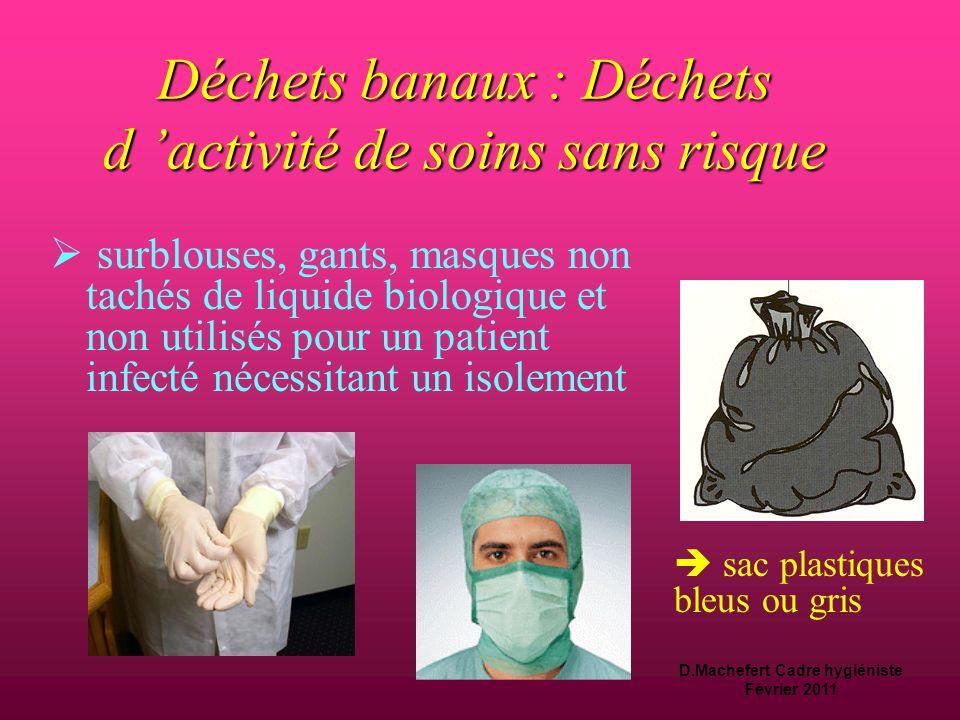 D.Machefert Cadre hygiéniste Février 2011 Déchets banaux : Déchets d 'activité de soins sans risque Déchets banaux : Déchets d 'activité de soins sans