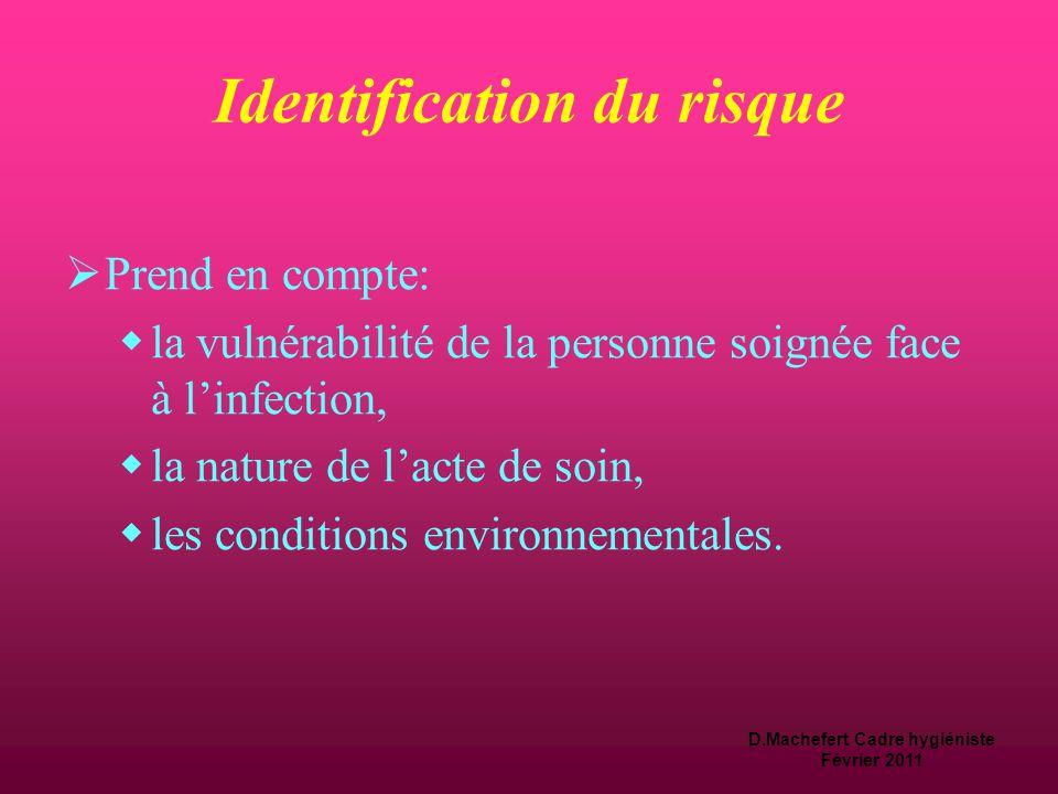 D.Machefert Cadre hygiéniste Février 2011 Dans le contexte de qualité des soins comment prendre en compte le risque infectieux?