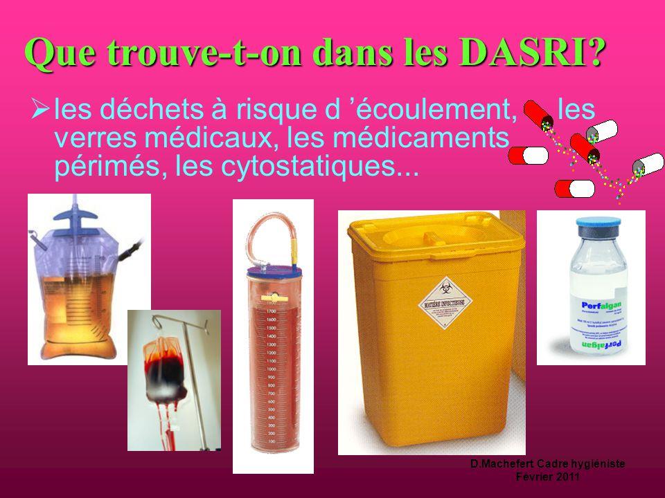D.Machefert Cadre hygiéniste Février 2011 Que trouve-t-on dans les DASRI?  piquants, coupants, tranchants (aiguille, tubes de labo., rasoirs, verre m