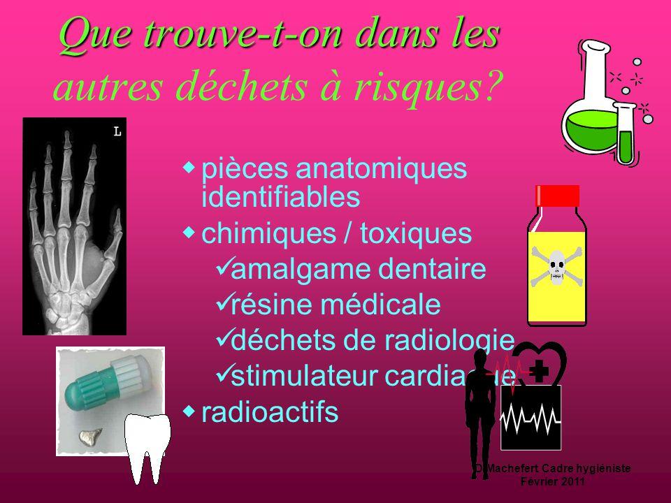 D.Machefert Cadre hygiéniste Février 2011  les déchets à risque d 'écoulement, les verres médicaux, les médicaments périmés, les cytostatiques... Que