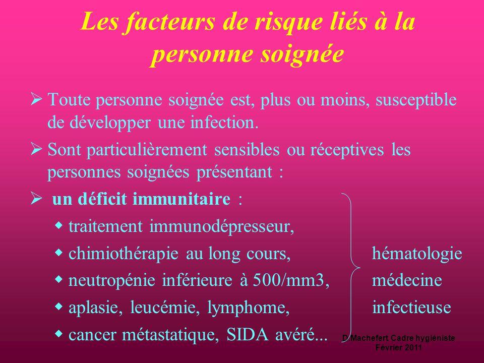 D.Machefert Cadre hygiéniste Février 2011 PERSONNE SOIGNEE •sans facteur de risque infectieux identifié •à risque infectieux intermédiaire •à risque i