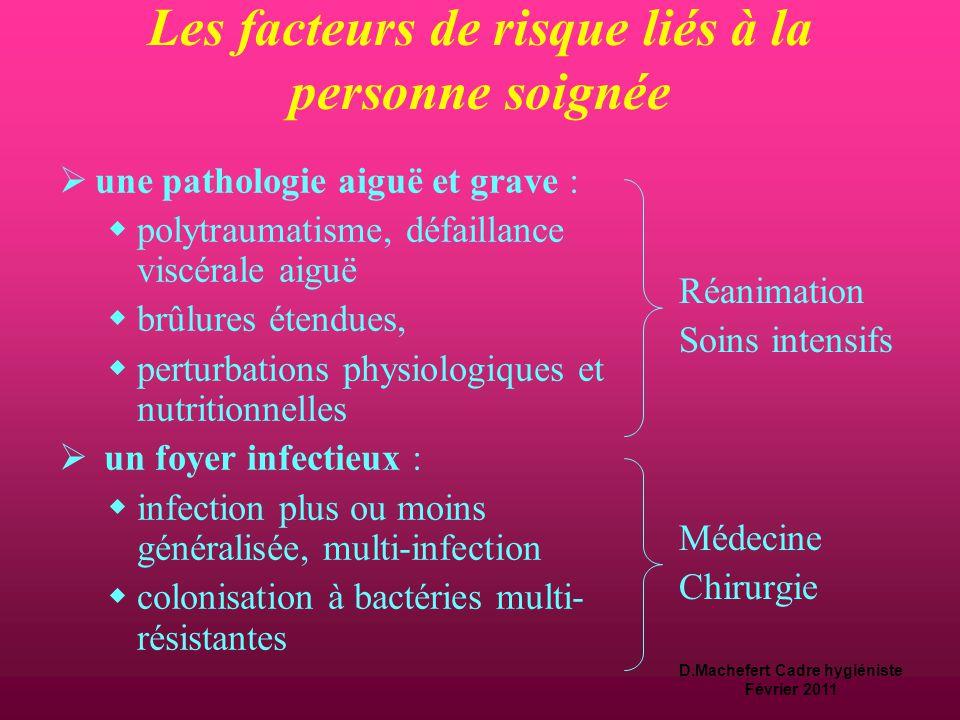 D.Machefert Cadre hygiéniste Février 2011 Les facteurs de risque liés à la personne soignée  Toute personne soignée est, plus ou moins, susceptible d