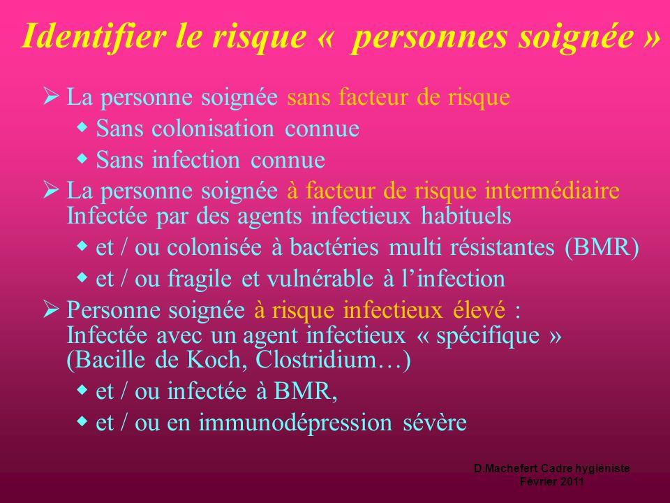 D.Machefert Cadre hygiéniste Février 2011 Les facteurs de risque liés à la personne soignée  un âge extrême :  Avant 1 an :  les nouveaux-nés, surt
