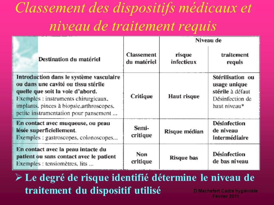 D.Machefert Cadre hygiéniste Février 2011 Facteurs de risque liés aux actes de soins  les actes de soins à risque infectieux faible :  lorsqu'il y a