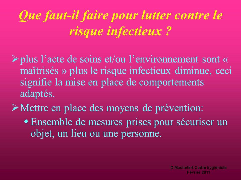 D.Machefert Cadre hygiéniste Février 2011 Facteurs de risque liés à l'environnement  Difficile d établir un lien épidémiologique entre l'agent infectieux de l'environnement et la survenue de l'infection.