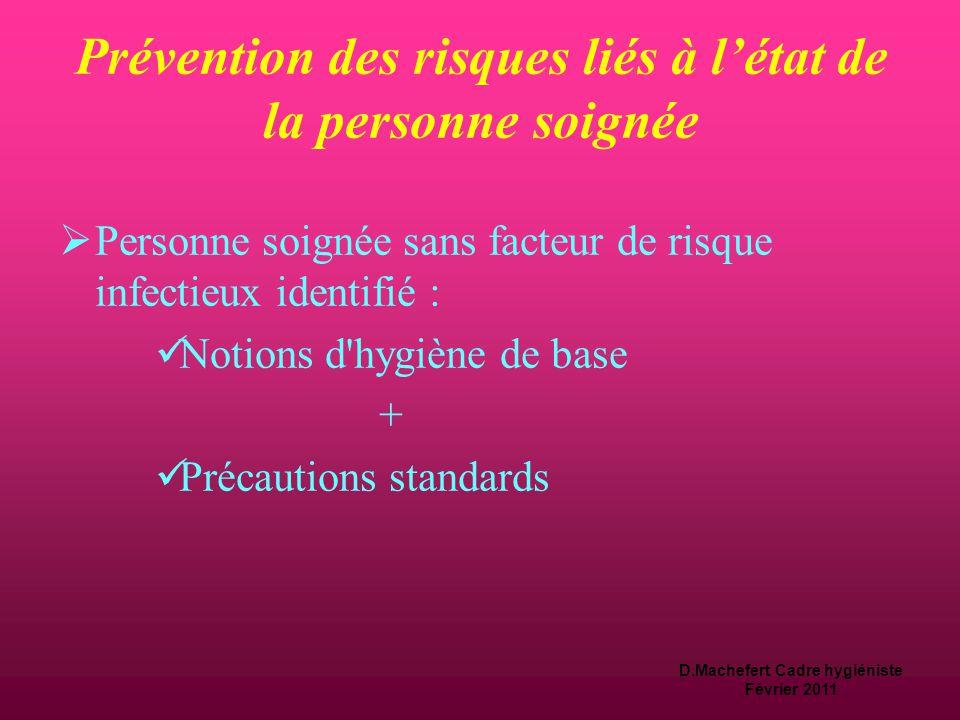 D.Machefert Cadre hygiéniste Février 2011  Les mesures préventives minimales sont le préalable à toute situation de soin :  les notions d'hygiène de