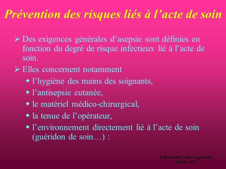 D.Machefert Cadre hygiéniste Février 2011 Prévention des risques liés à l'état de la personne soignée  Personne soignée à risque infectieux élevé inf