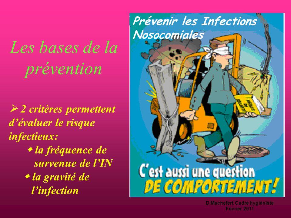 D.Machefert Cadre hygiéniste Février 2011 En résumé  Pour un soin donné, il existe des recommandations dites « incontournables»,  leur efficacité a été  soit prouvée par des études(diminution des infections nosocomiales),  soit approuvée par un consensus d experts.