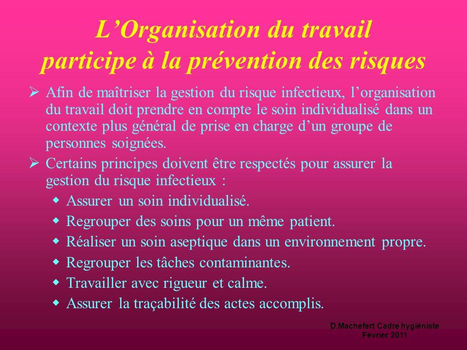 D.Machefert Cadre hygiéniste Février 2011 Les bases de la prévention Prévenir les Infections Nosocomiales  2 critères permettent d'évaluer le risque
