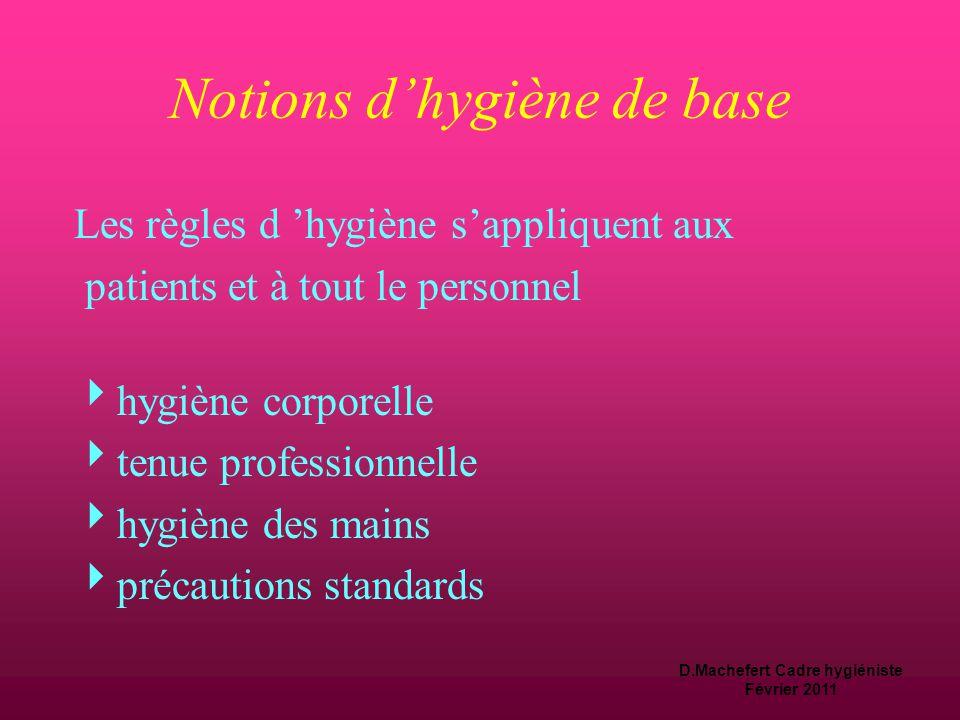 D.Machefert Cadre hygiéniste Février 2011 L'Organisation du travail participe à la prévention des risques  Afin de maîtriser la gestion du risque inf