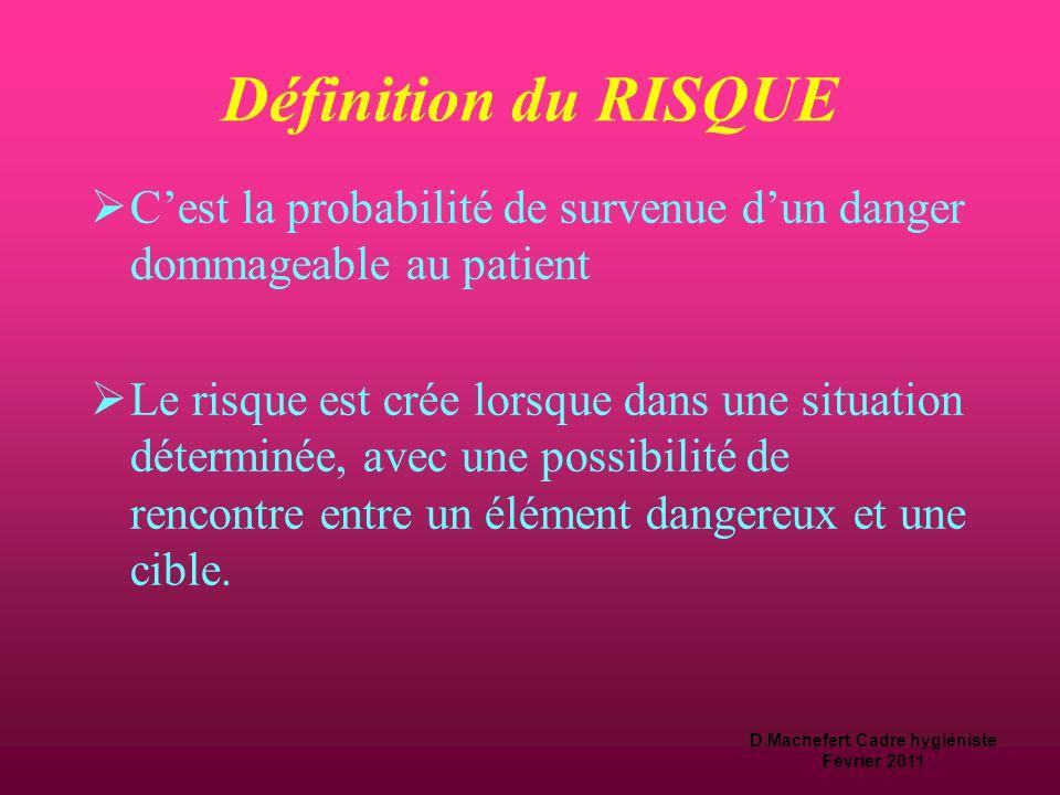 D.Machefert Cadre hygiéniste Février 2011 En établissement de Santé  Le danger pour le patient, c'est l'infection nosocomiale