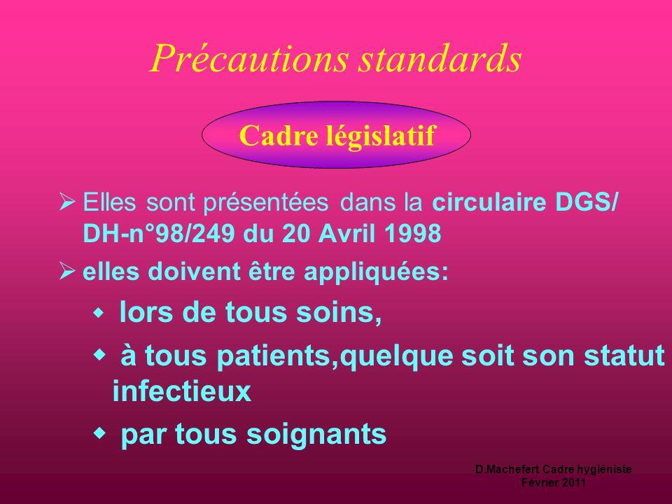 D.Machefert Cadre hygiéniste Février 2011 Précautions standard  ce sont des mesures de préventions contre le risque de transmission d 'agents infecti