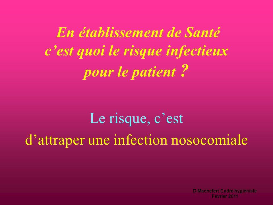 D.Machefert Cadre hygiéniste Février 2011 Définition du RISQUE  C'est la probabilité de survenue d'un danger dommageable au patient  Le risque est c