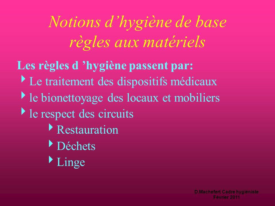 D.Machefert Cadre hygiéniste Février 2011 Gants  Si risque de piqûre  Si risque de contact avec des liquides biologiques ou chimiques