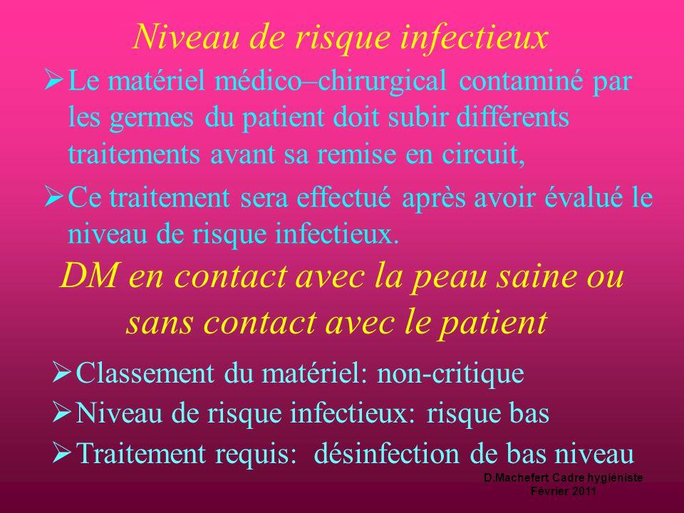 D.Machefert Cadre hygiéniste Février 2011 Traitement des dispositifs médicaux Désinfection et stérilisation des DM, selon les procédures mises en place dans l'établissement avec prise en compte des différents niveaux de risque.