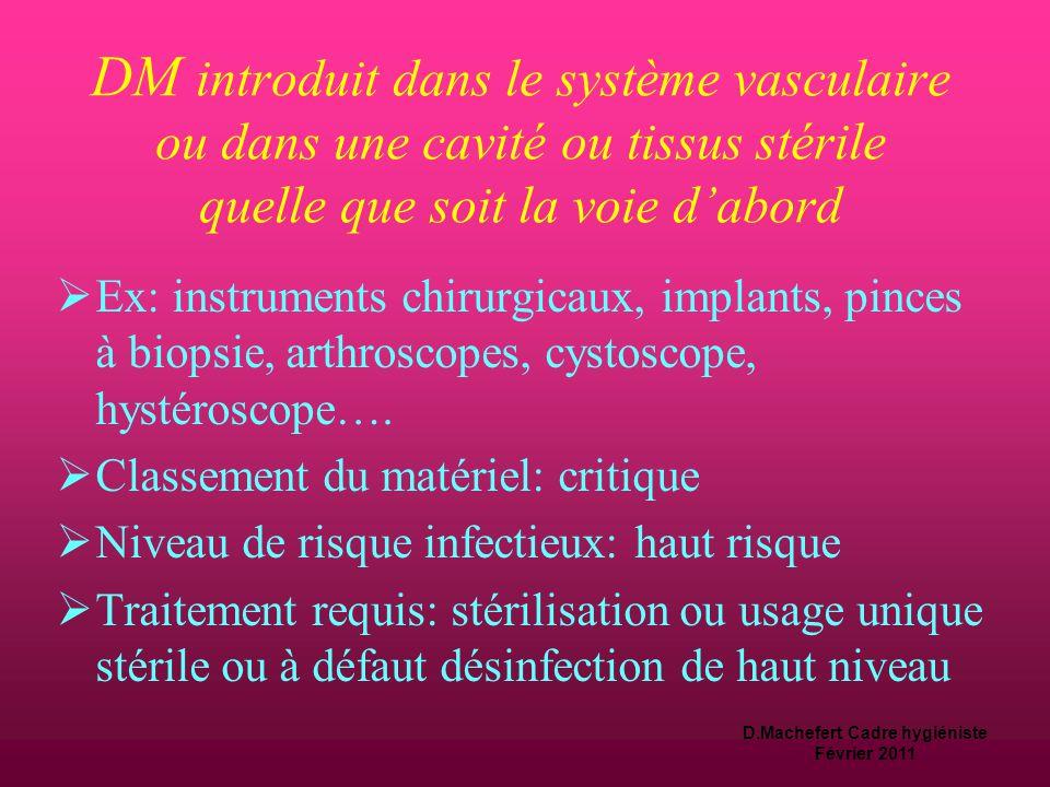 D.Machefert Cadre hygiéniste Février 2011  Ex: gastroscope, colonoscope  Classement du matériel: semi-critique  Niveau de risque infectieux: risque