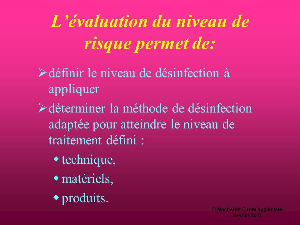 D.Machefert Cadre hygiéniste Février 2011 selon le niveau de traitement requis Spore bactérienne désinfection de niveau intermédiaire Mycobactéries Pe
