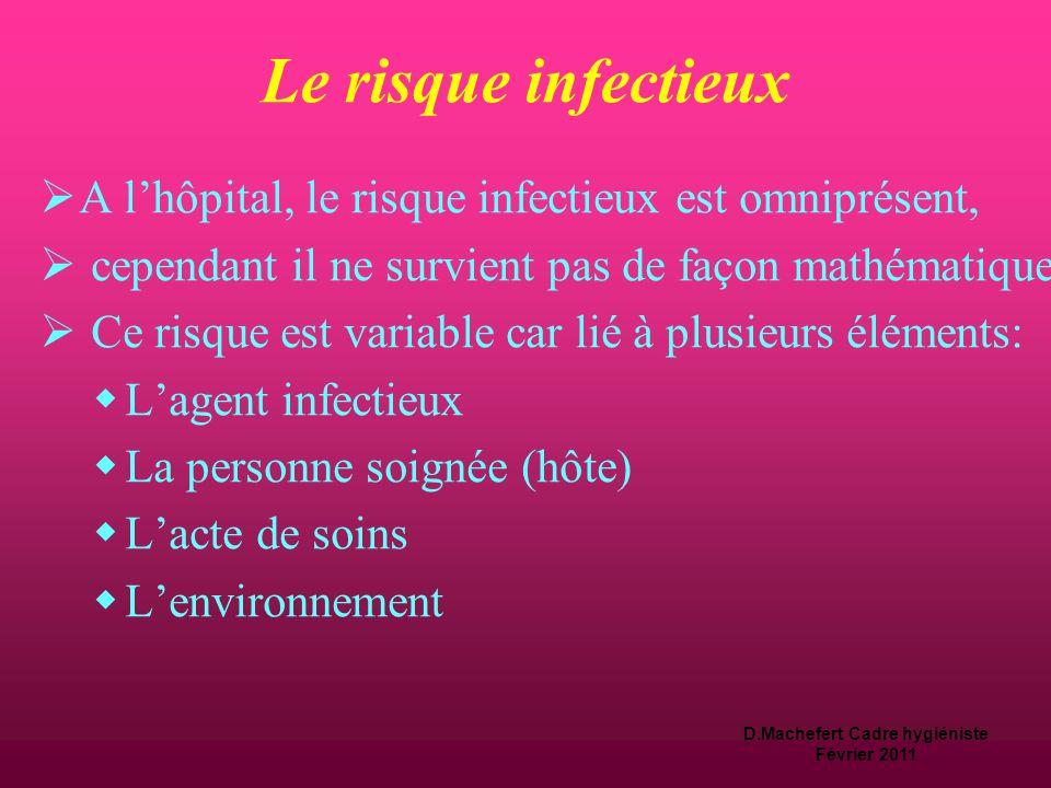 D.Machefert Cadre hygiéniste Février 2011 Risque réel ou risque potentiel ?  le risque « réel » est celui qui existe  Il est statistiquement mesurab