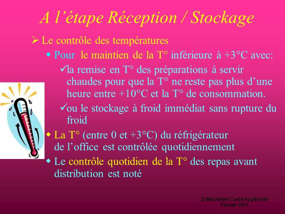 D.Machefert Cadre hygiéniste Février 2011 Les conditions de réception / stockage des repas dans les services sont déterminées par la composition :  o