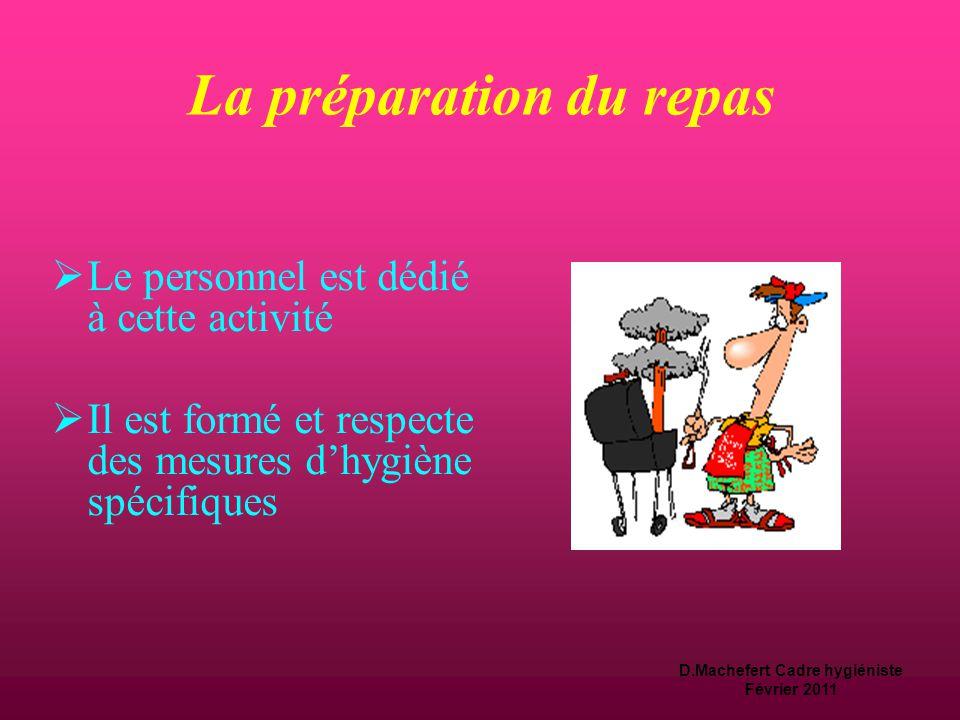 D.Machefert Cadre hygiéniste Février 2011 A l'étape Réception / Stockage  Le contrôle des températures  Pour le maintien de la T° inférieure à +3°C