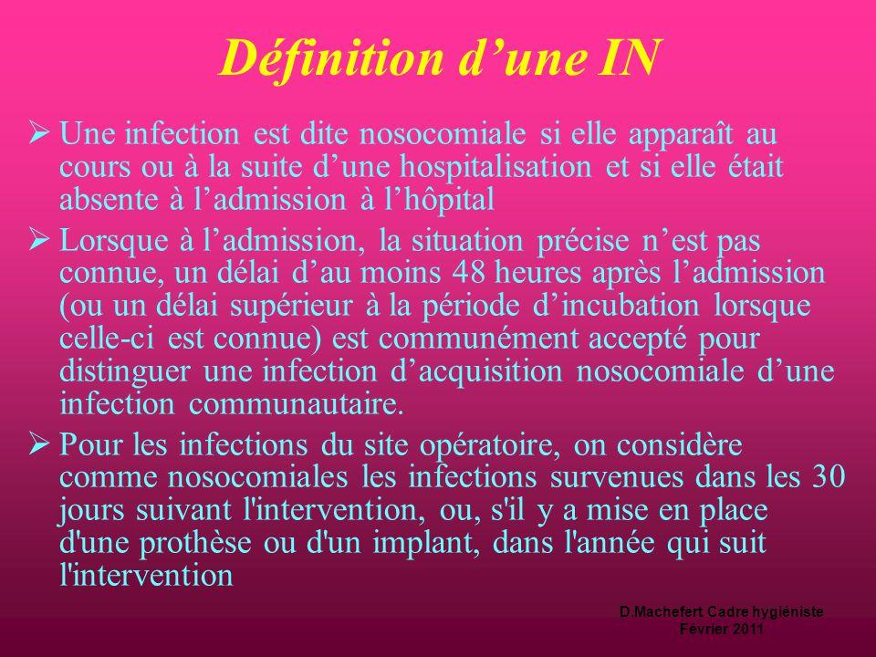 D.Machefert Cadre hygiéniste Février 2011 Comment ce concrétise le risque Inf. ?  3 temps:  La contamination par la présence d'agents infectieux  L