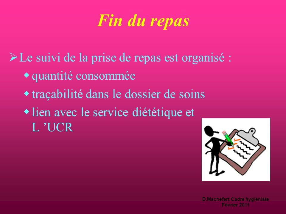 D.Machefert Cadre hygiéniste Février 2011 Fin du repas  Points à maîtriser:  alimentation adaptée aux patients  non contamination des matériels et