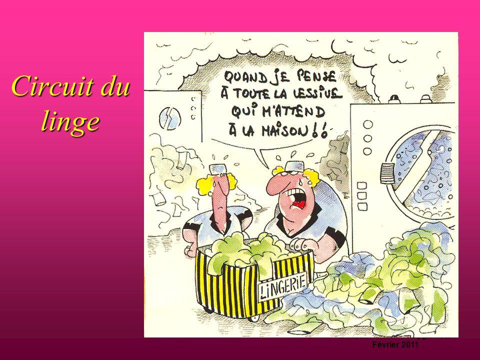 D.Machefert Cadre hygiéniste Février 2011 Entretien des surfaces  A retenir :  ne jamais désinfecter sans lavage préalable  à chaque fin de service