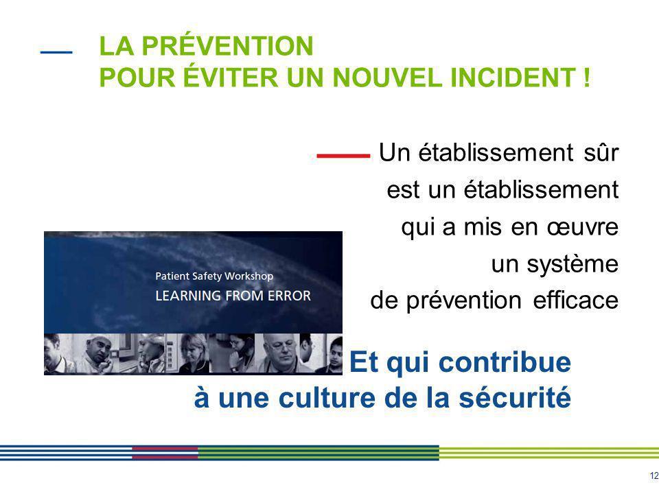12 LA PRÉVENTION POUR ÉVITER UN NOUVEL INCIDENT ! Un établissement sûr est un établissement qui a mis en œuvre un système de prévention efficace Et qu