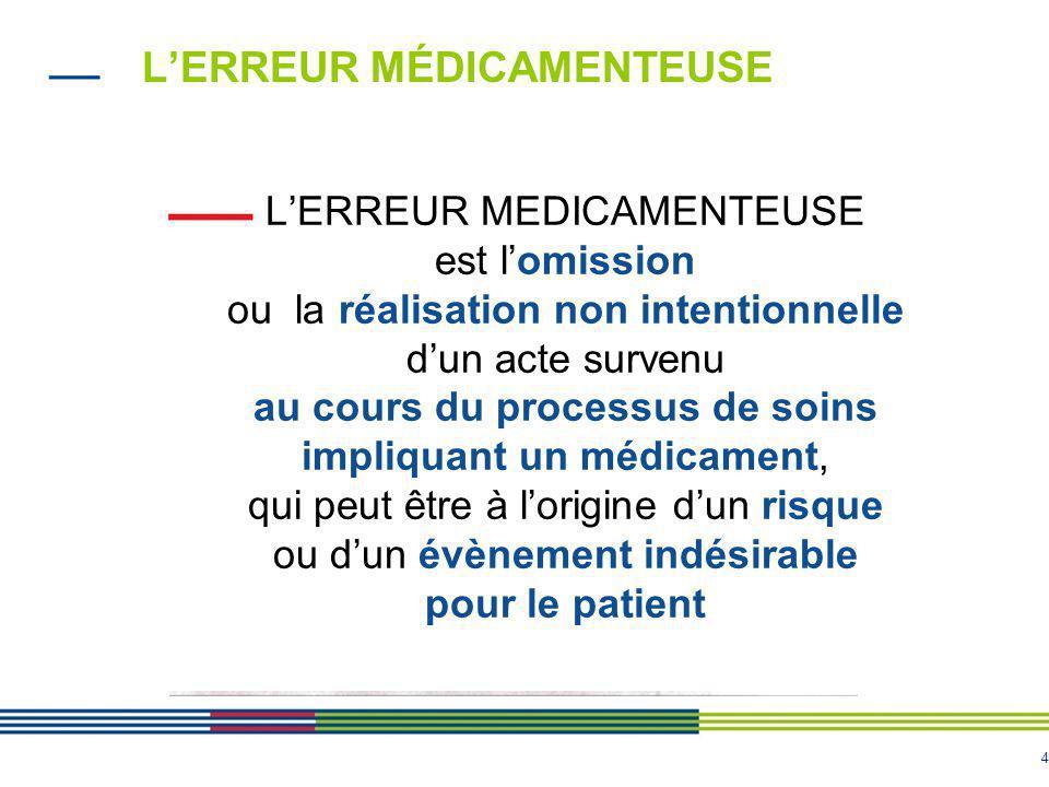 4 L'ERREUR MÉDICAMENTEUSE L'ERREUR MEDICAMENTEUSE est l'omission ou la réalisation non intentionnelle d'un acte survenu au cours du processus de soins