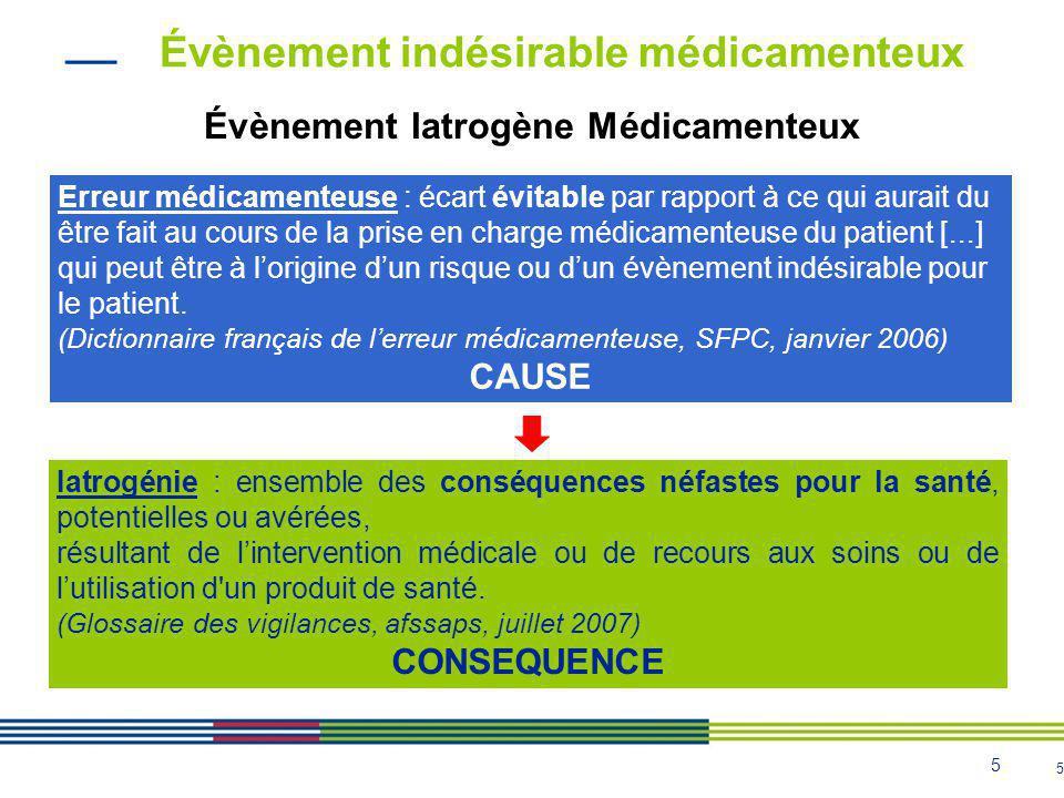 5 5 Évènement indésirable médicamenteux Évènement Iatrogène Médicamenteux Iatrogénie : ensemble des conséquences néfastes pour la santé, potentielles
