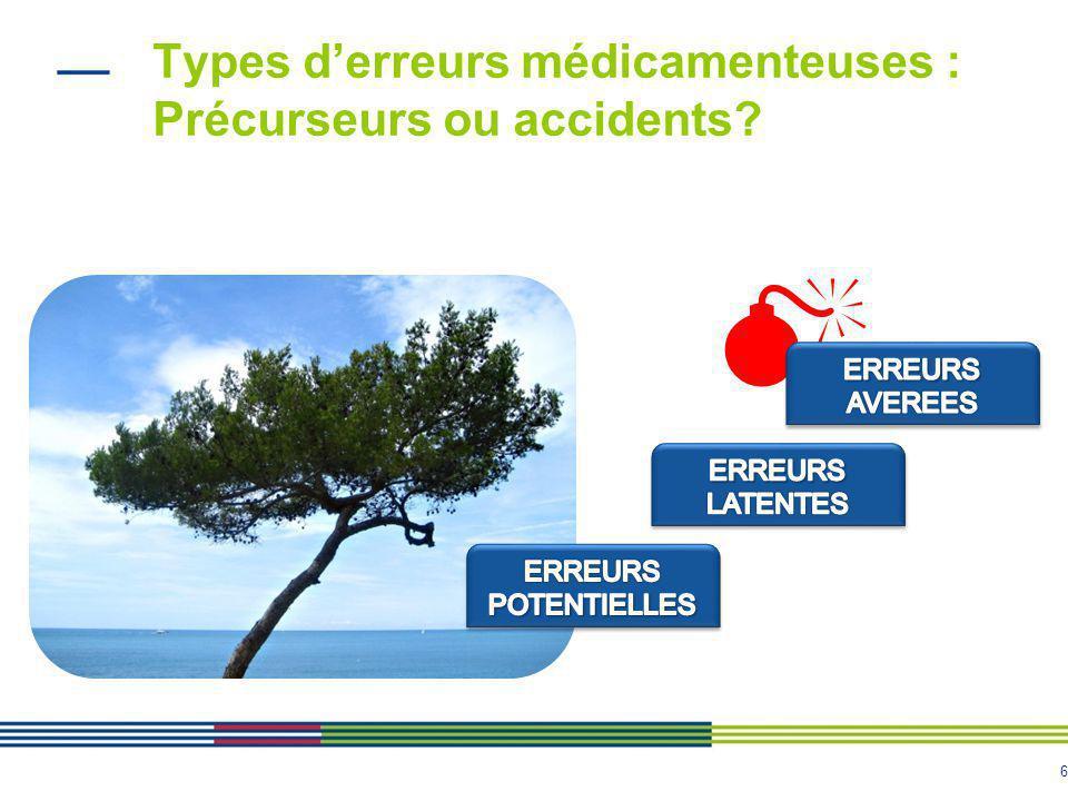 6 Types d'erreurs médicamenteuses : Précurseurs ou accidents? 