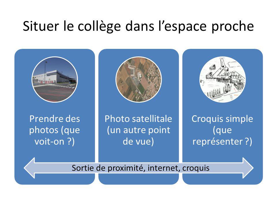Situer le collège dans l'espace proche Prendre des photos (que voit-on ?) Photo satellitale (un autre point de vue) Croquis simple (que représenter ?) Sortie de proximité, internet, croquis