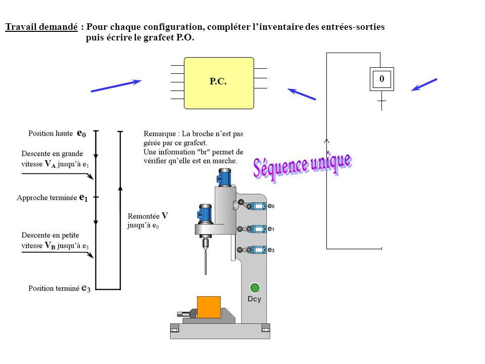 P.C. e0e0 e1e1 e3e3 VAVA VBVB VCVC Dcy Travail demandé : Pour chaque configuration, compléter l'inventaire des entrées-sorties puis écrire le grafcet
