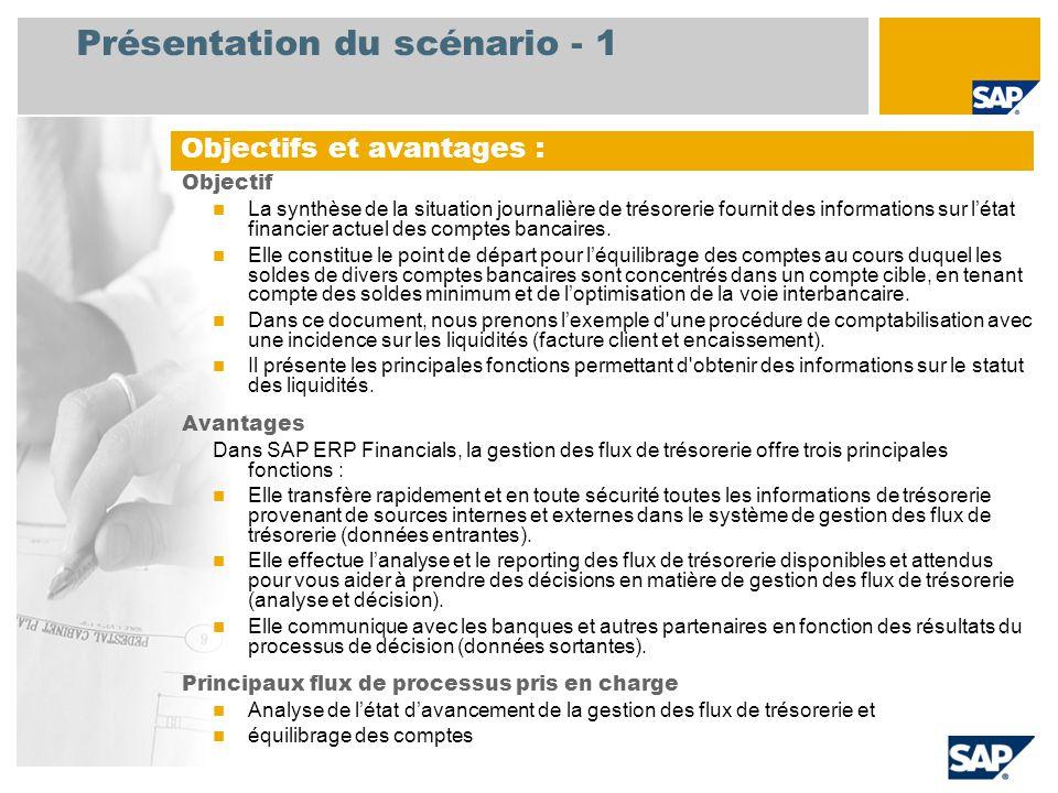 Présentation du scénario - 1 Objectif  La synthèse de la situation journalière de trésorerie fournit des informations sur l'état financier actuel des comptes bancaires.