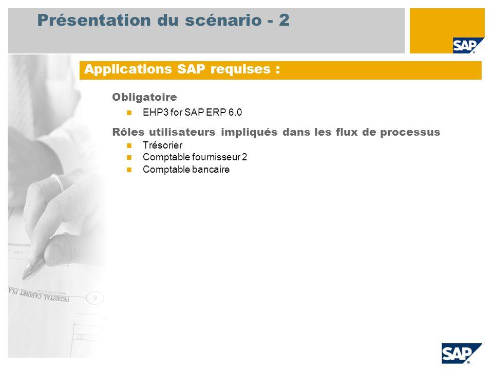 Présentation du scénario - 2 Obligatoire  EHP3 for SAP ERP 6.0 Rôles utilisateurs impliqués dans les flux de processus  Trésorier  Comptable fournisseur 2  Comptable bancaire Applications SAP requises :