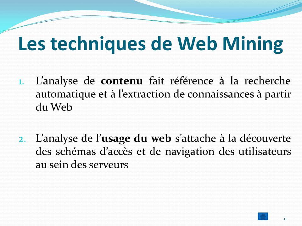 Les techniques de Web Mining 1.