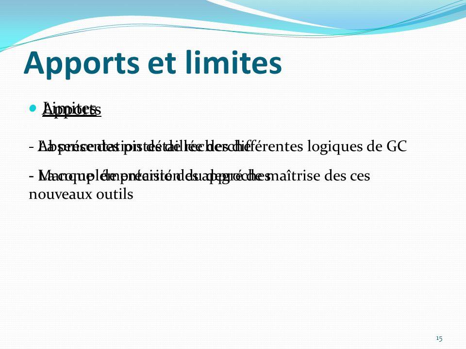 Apports et limites  Apports 15  Limites - La présentation détaillée des différentes logiques de GC - La complémentarité des approches - Absence des pistes de recherche - Manque de précision du degré de maîtrise des ces nouveaux outils