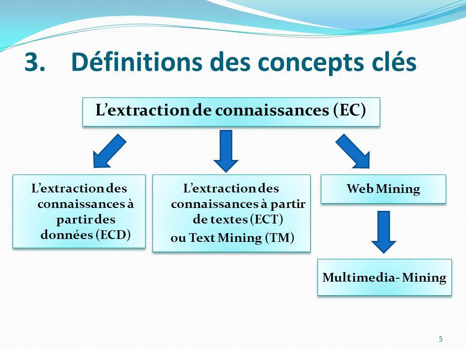 3.Définitions des concepts clés L'extraction de connaissances (EC) 5 L'extraction des connaissances à partir de textes (ECT) ou Text Mining (TM) L'extraction des connaissances à partir de textes (ECT) ou Text Mining (TM) Web Mining Multimedia- Mining L'extraction des connaissances à partir des données (ECD)
