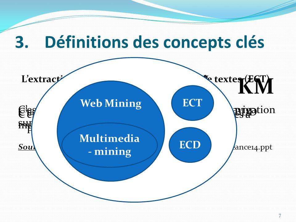 3.Définitions des concepts clés « L'acquisition de connaissances nouvelles, intelligibles et potentiellement utiles à partir de faits cachés au sein d