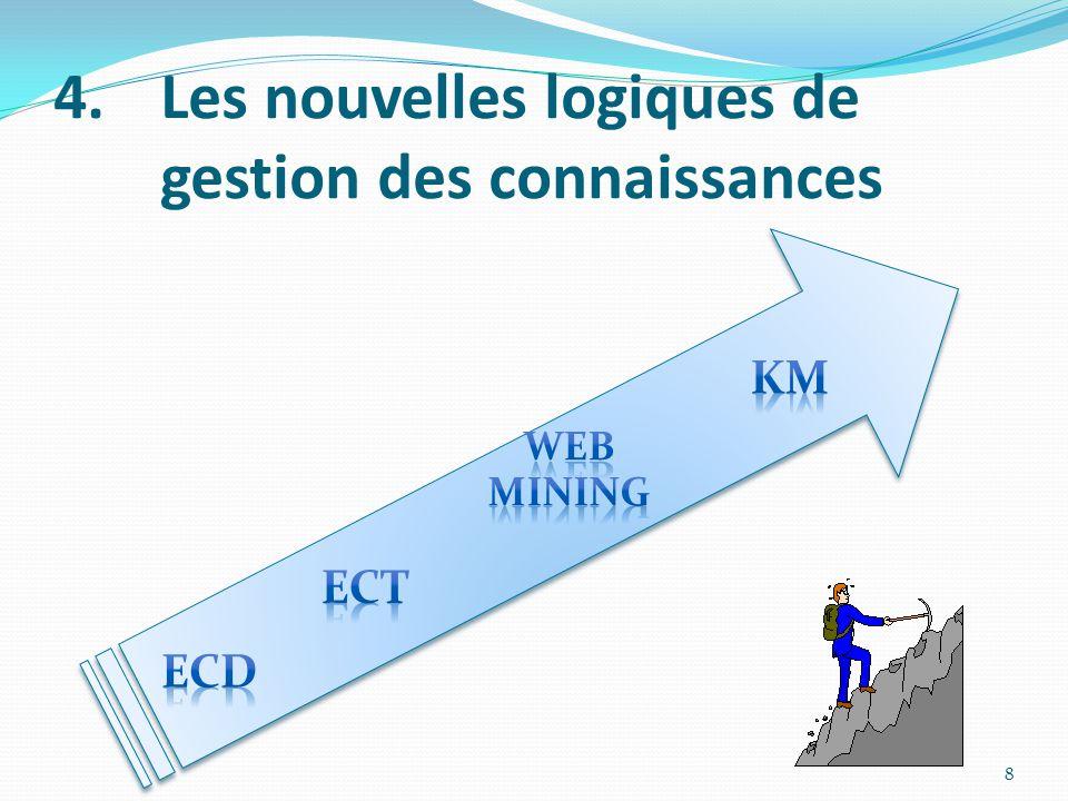 3.Définitions des concepts clés 7 C'est un processus d'extraction des connaissances à partir des documents non structurés. L'extraction des connaissan