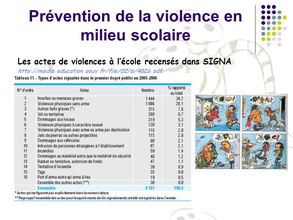 Prévention de la violence en milieu scolaire Les actes de violences à l'école recensés dans SIGNA : http://media.education.gouv.fr/file/02/6/4026.pdf