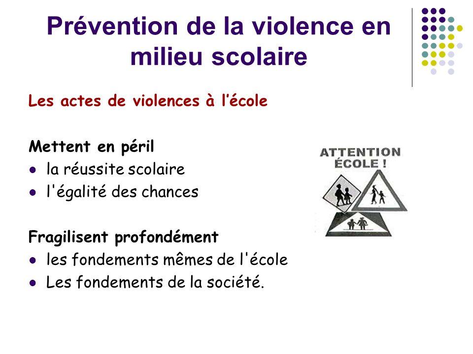Prévention de la violence en milieu scolaire Les actes de violences à l'école Mettent en péril  la réussite scolaire  l'égalité des chances Fragilis