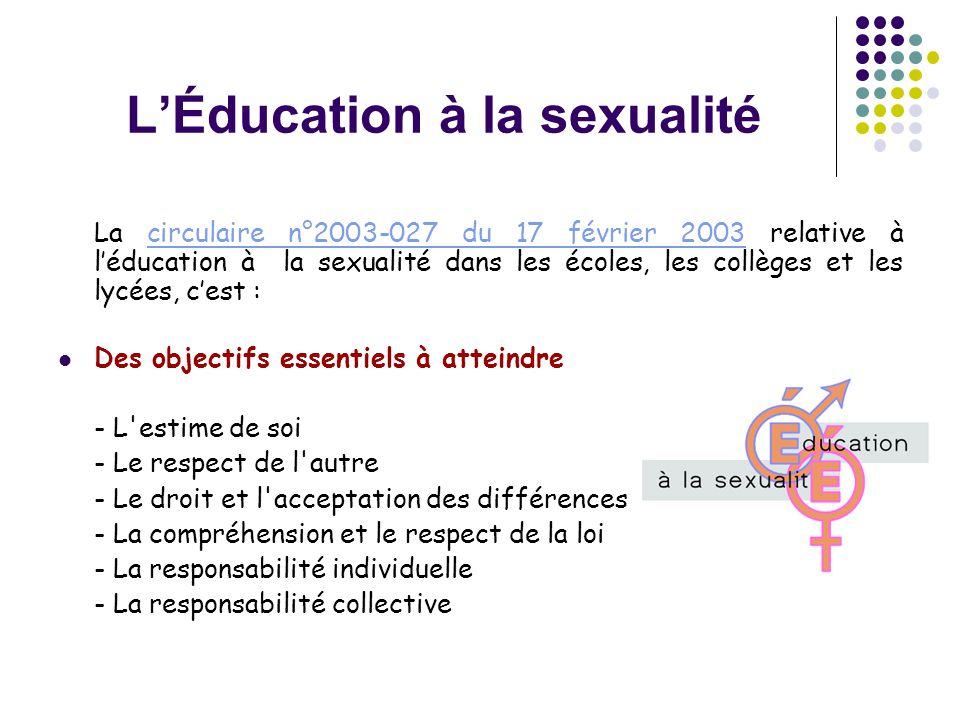 L'Éducation à la sexualité La circulaire n°2003-027 du 17 février 2003 relative à l'éducation à la sexualité dans les écoles, les collèges et les lycé