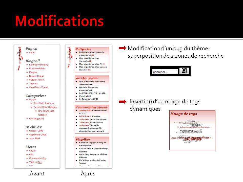 Modification d'un bug du thème : superposition de 2 zones de recherche Insertion d'un nuage de tags dynamiques AvantAprès