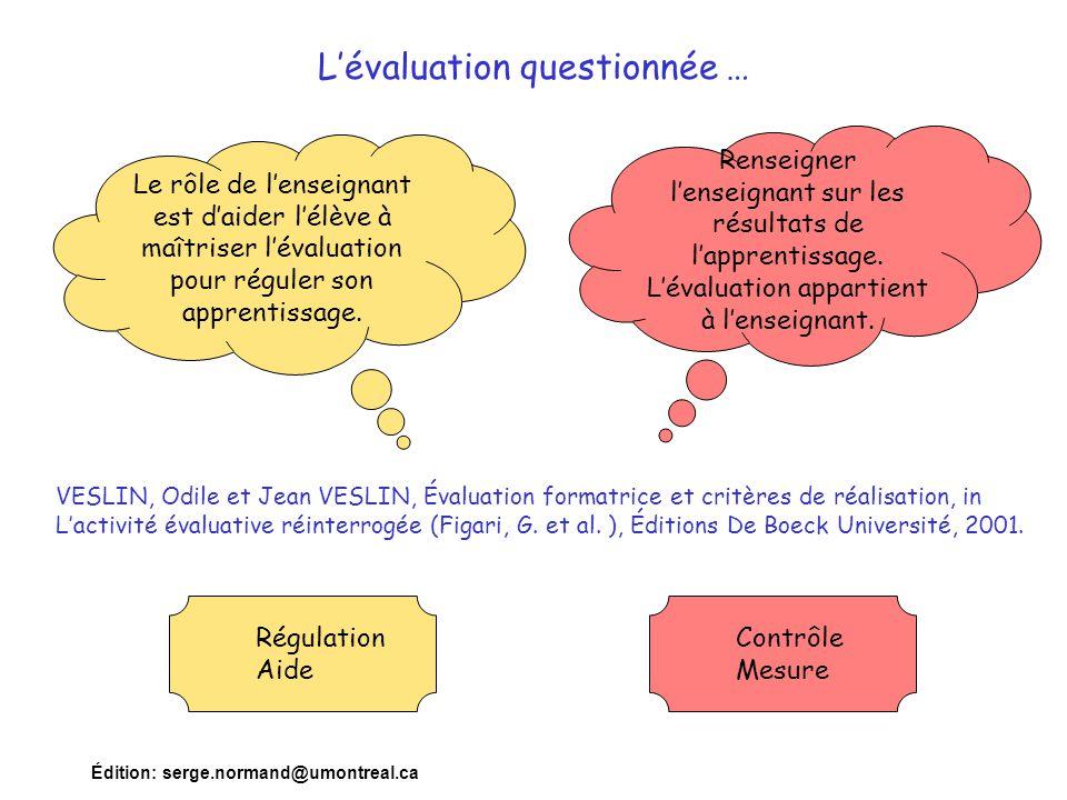 Édition: serge.normand@umontreal.ca L'évaluation questionnée … Renseigner l'enseignant sur les résultats de l'apprentissage. L'évaluation appartient à