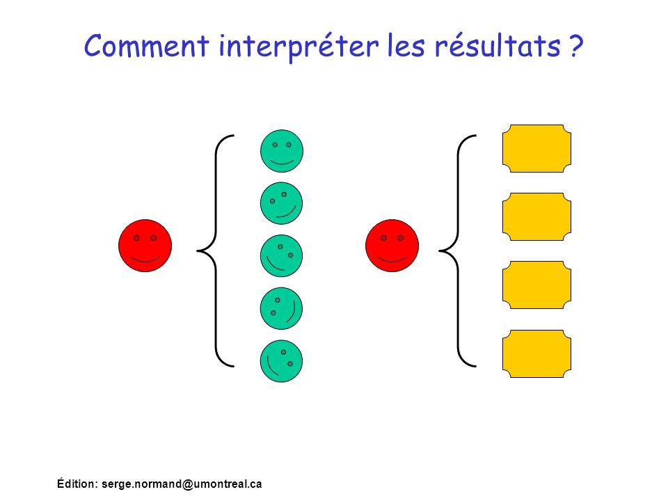 Édition: serge.normand@umontreal.ca Comment interpréter les résultats ?