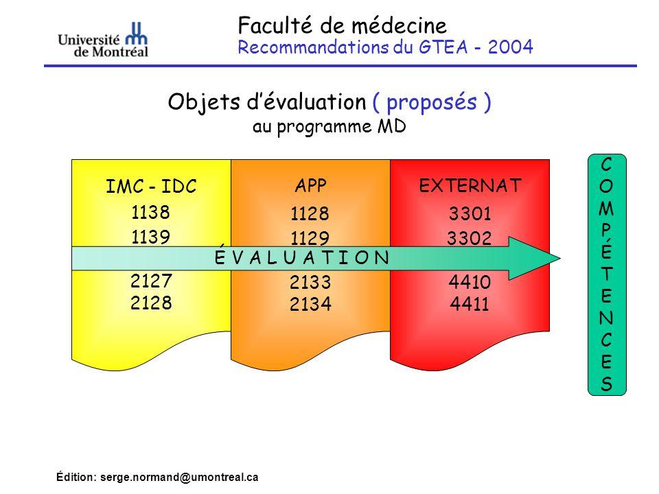 Édition: serge.normand@umontreal.ca Objets d'évaluation ( proposés ) au programme MD IMC - IDC 1138 1139 * * * 2127 2128 APP 1128 1129 * * * 2133 2134 EXTERNAT 3301 3302 * * * 4410 4411 É V A L U A T I O N COMPÉTENCESCOMPÉTENCES Faculté de médecine Recommandations du GTEA - 2004