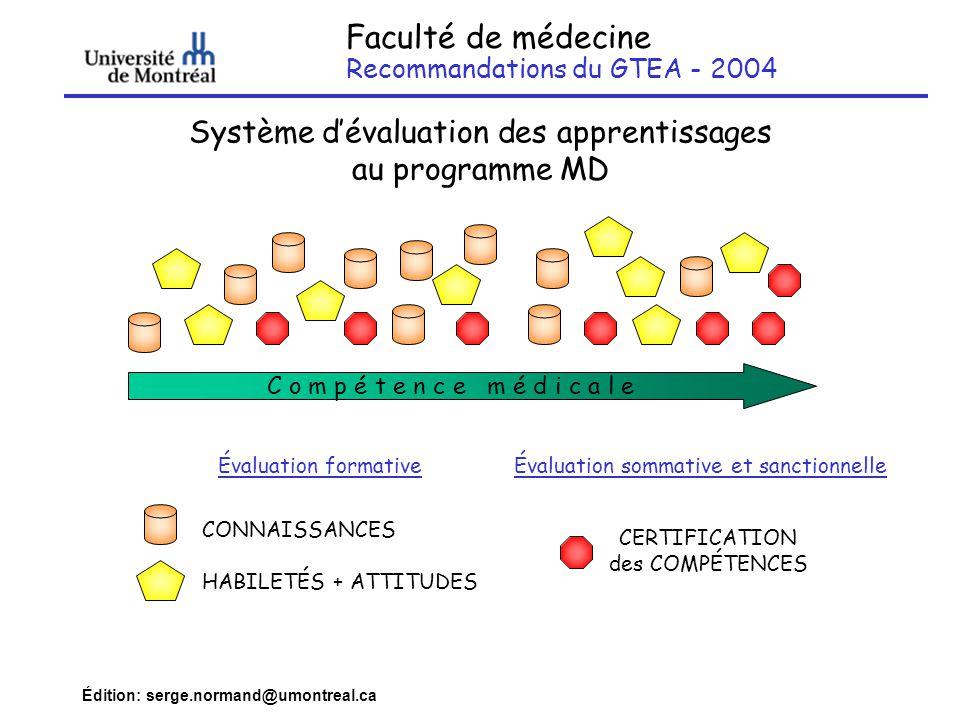 Édition: serge.normand@umontreal.ca Système d'évaluation des apprentissages au programme MD CONNAISSANCES CERTIFICATION des COMPÉTENCES Évaluation for