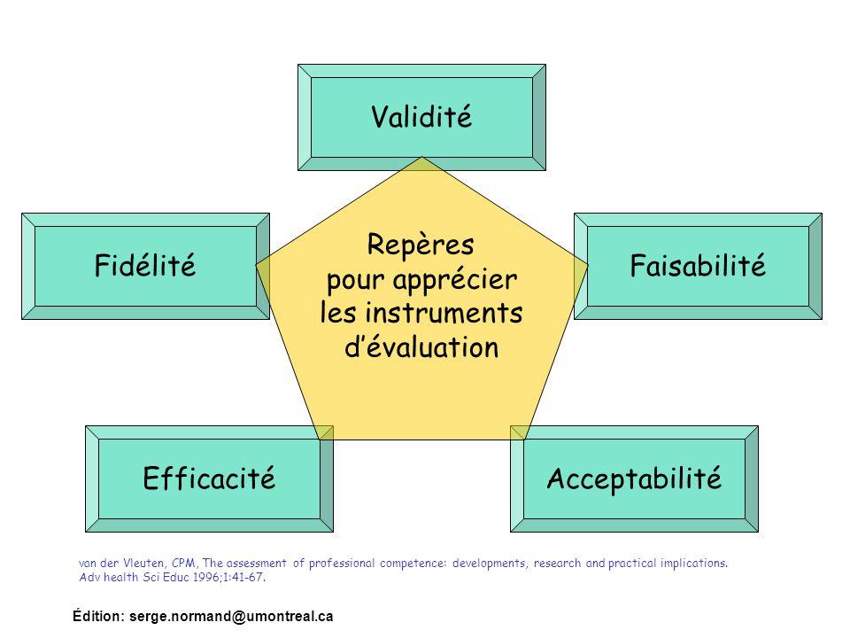 Édition: serge.normand@umontreal.ca Validité FidélitéFaisabilité EfficacitéAcceptabilité Repères pour apprécier les instruments d'évaluation van der V