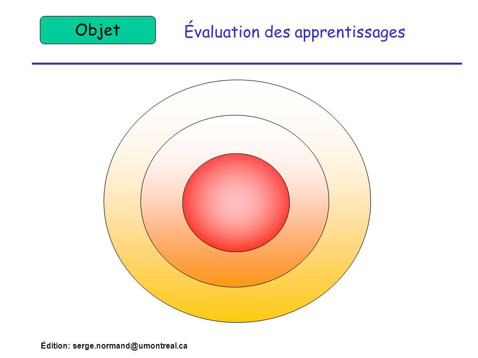 Édition: serge.normand@umontreal.ca Perspectives •Choisir de nouvelles unités d'évaluation •Évaluer sur un continuum •Varier les instruments